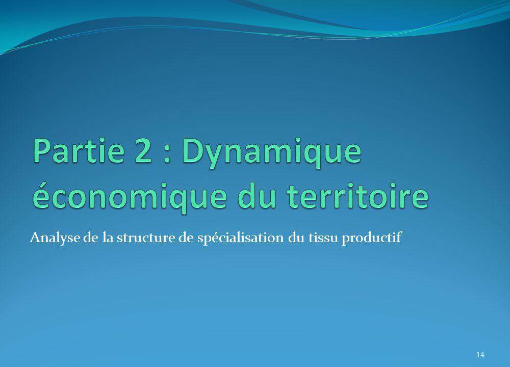 Partie 2 : Dynamique économique du territoire