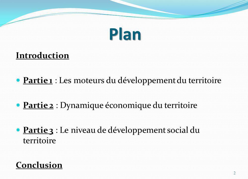 Plan Introduction. Partie 1 : Les moteurs du développement du territoire. Partie 2 : Dynamique économique du territoire.