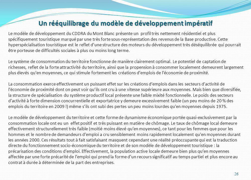 Un rééquilibrage du modèle de développement impératif