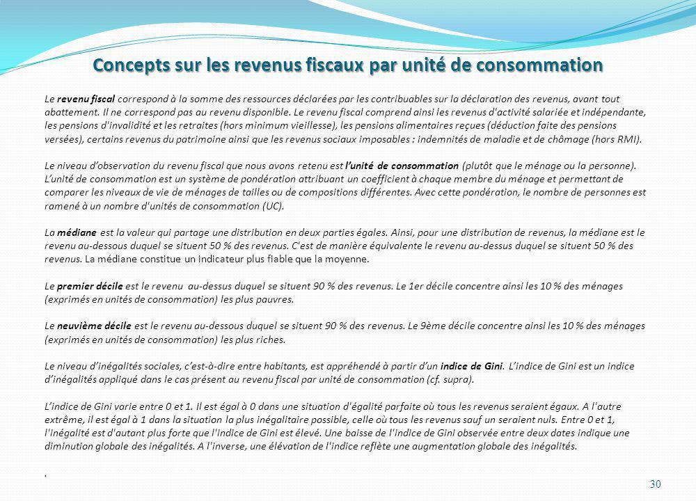 Concepts sur les revenus fiscaux par unité de consommation