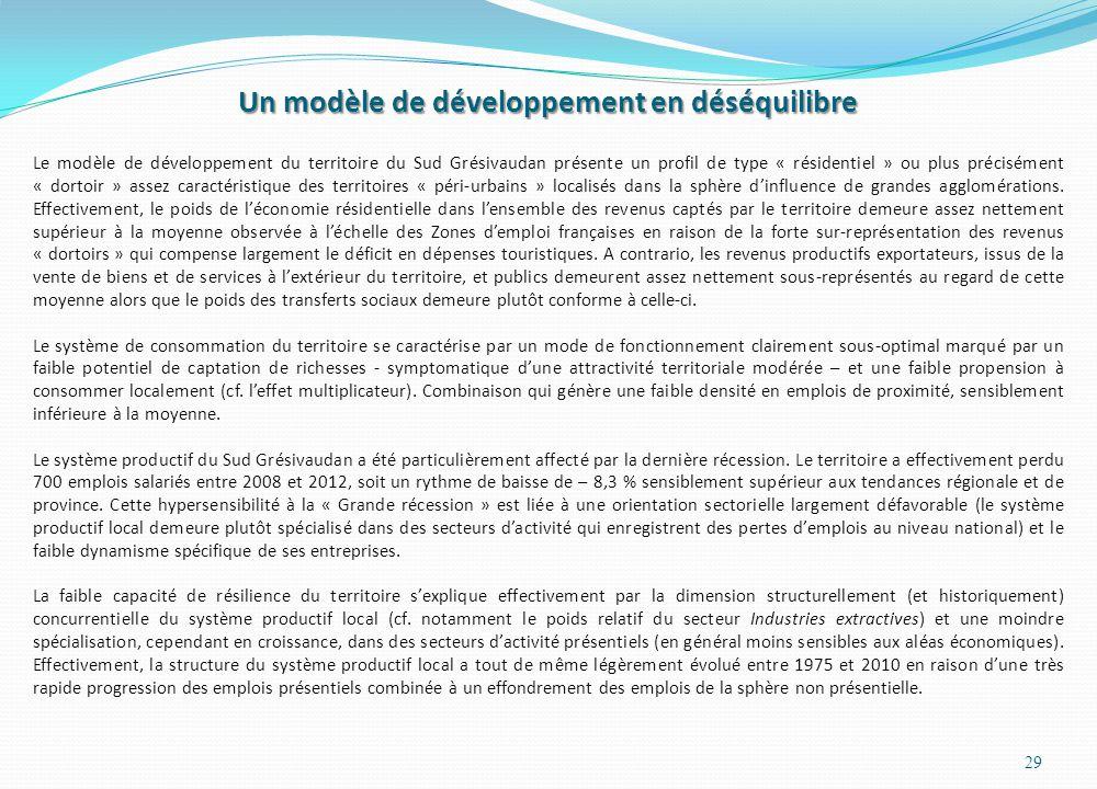 Un modèle de développement en déséquilibre