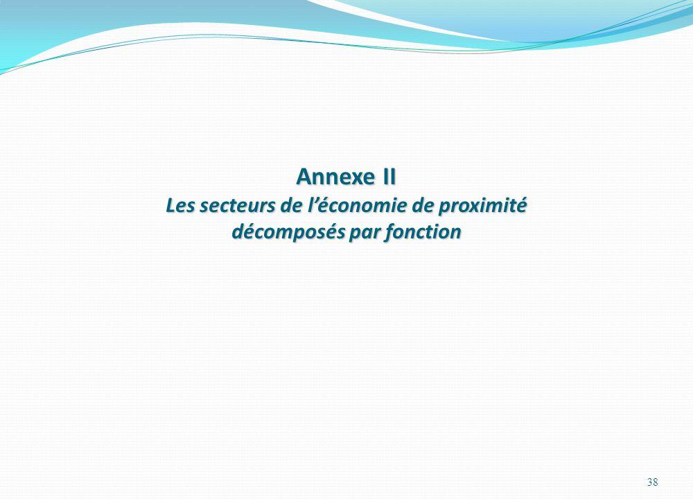 Annexe II Les secteurs de l'économie de proximité décomposés par fonction