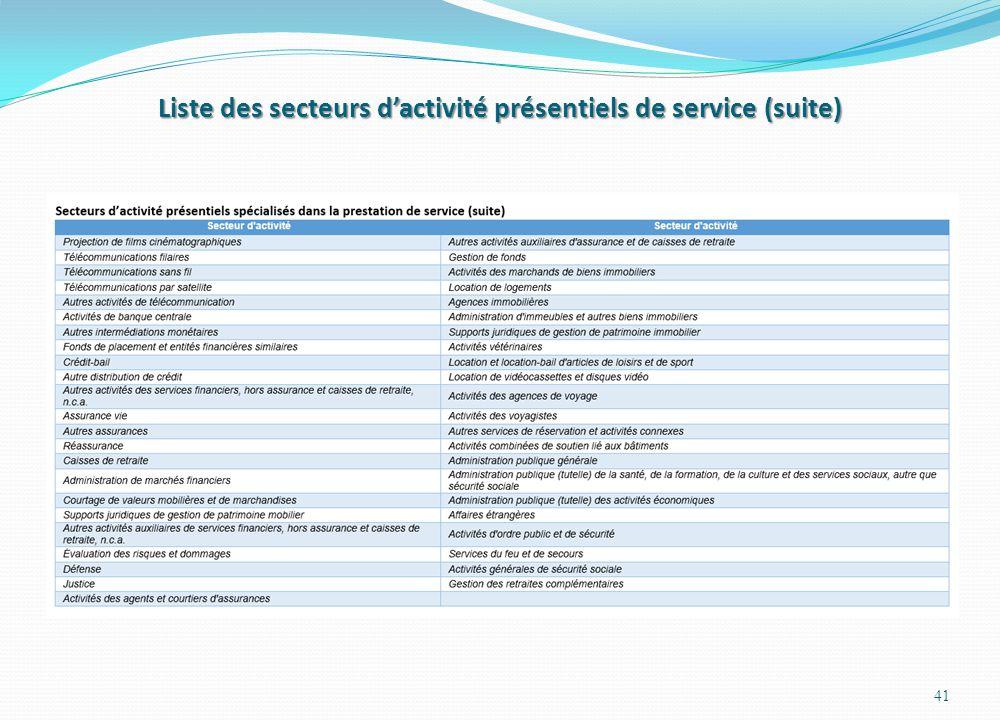 Liste des secteurs d'activité présentiels de service (suite)