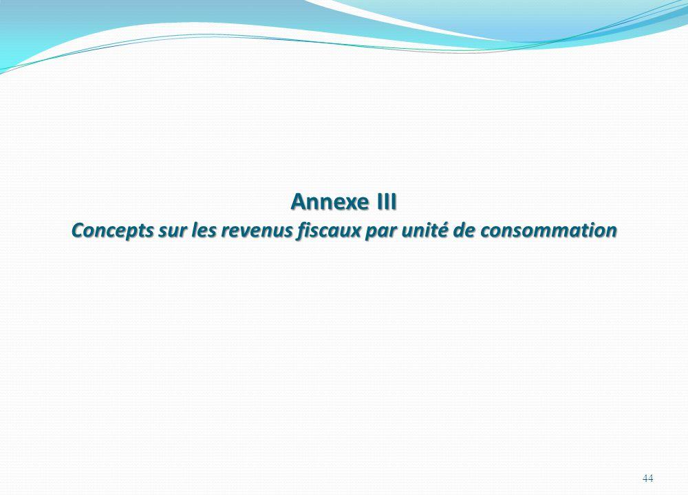 Annexe III Concepts sur les revenus fiscaux par unité de consommation