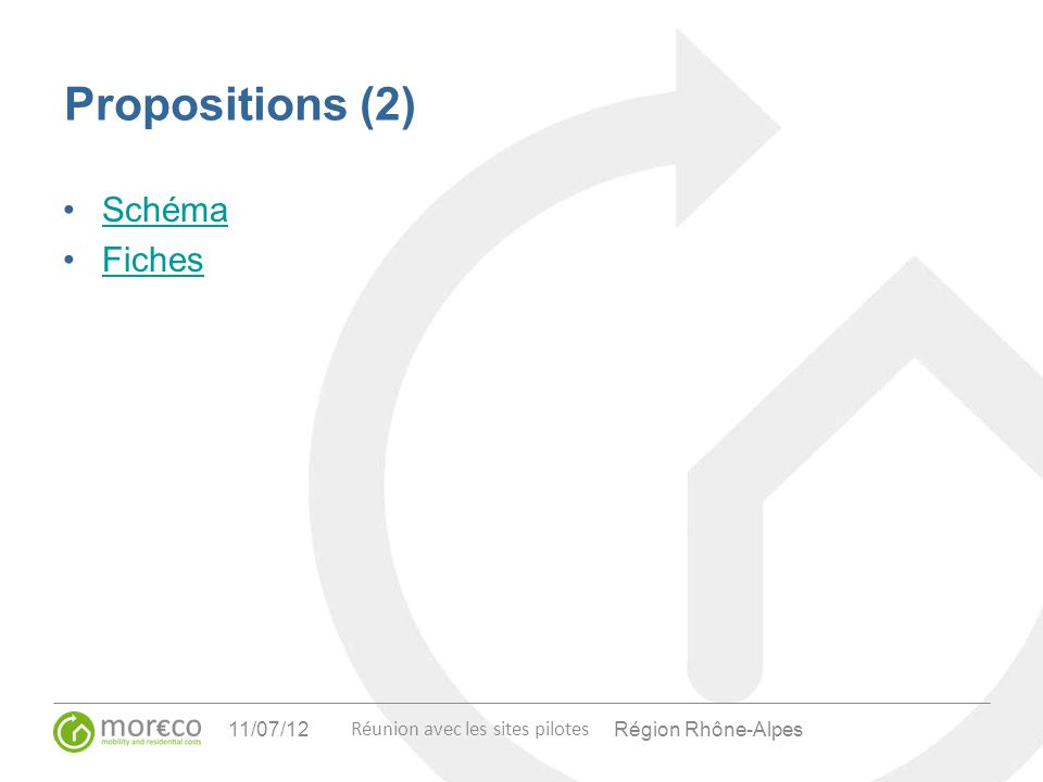 Propositions (2) Schéma Fiches 11/07/12 Réunion avec les sites pilotes