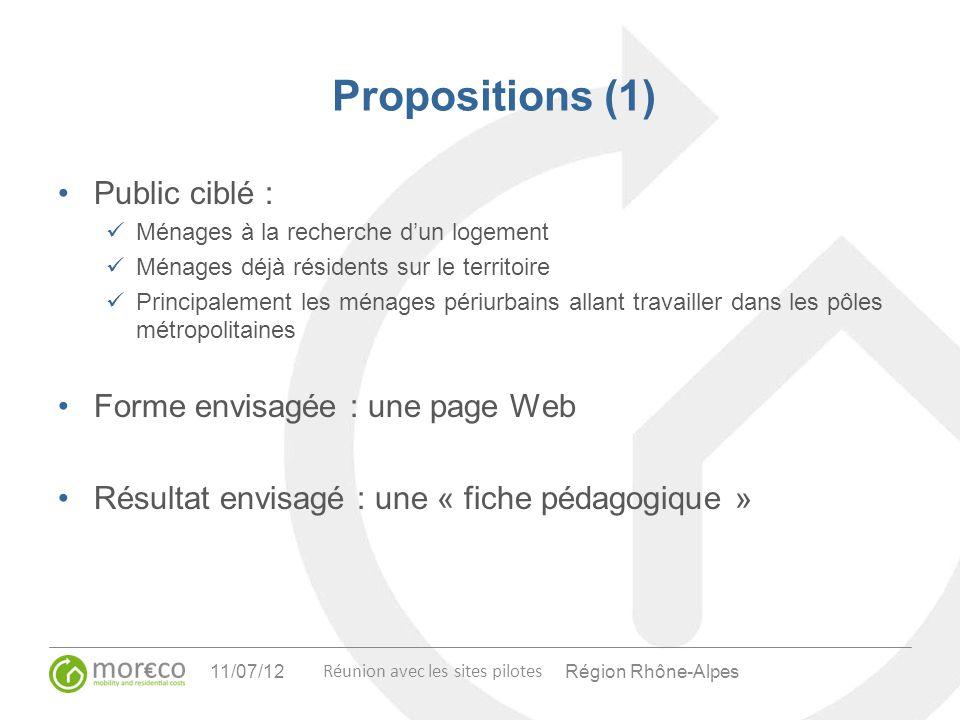 Propositions (1) Public ciblé : Forme envisagée : une page Web