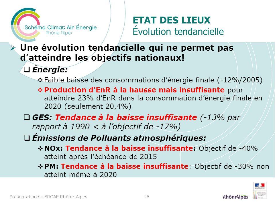 ETAT DES LIEUX Évolution tendancielle