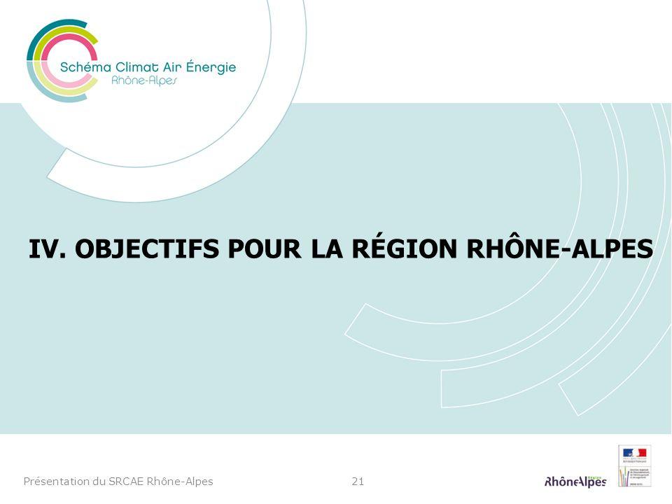 IV. OBJECTIFS POUR LA RÉGION RHÔNE-ALPES