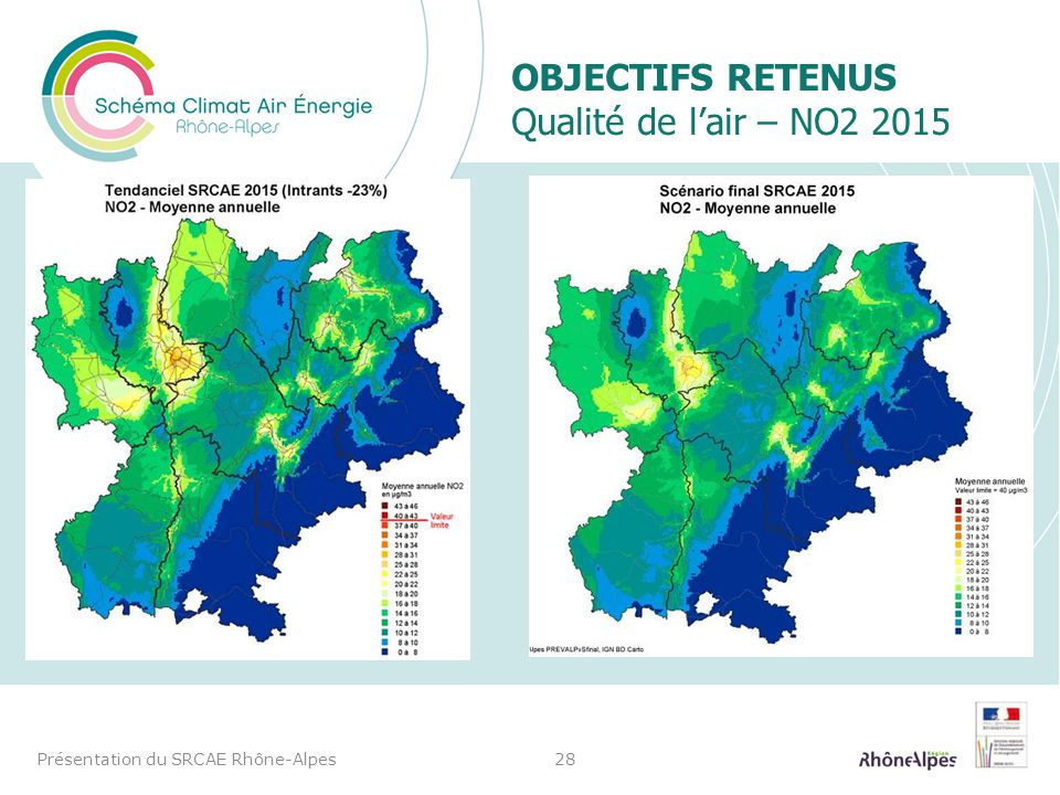 OBJECTIFS RETENUS Qualité de l'air – NO2 2015