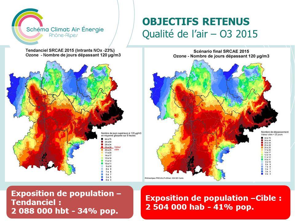 OBJECTIFS RETENUS Qualité de l'air – O3 2015