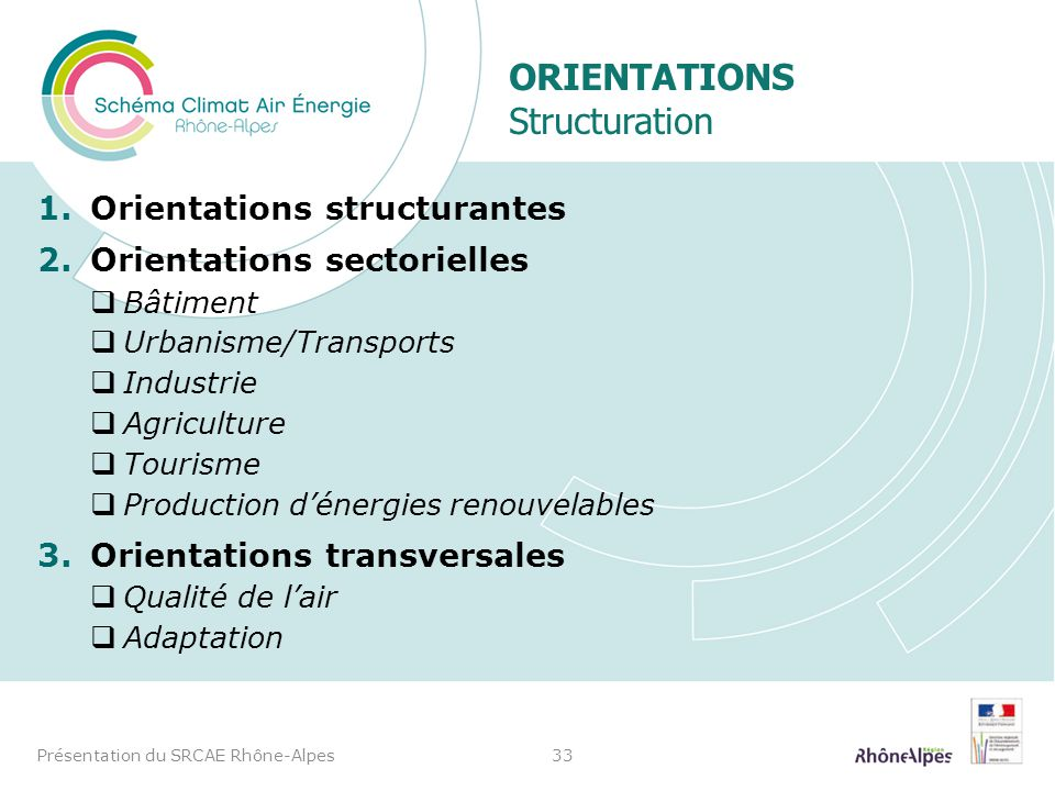 Orientations Structuration