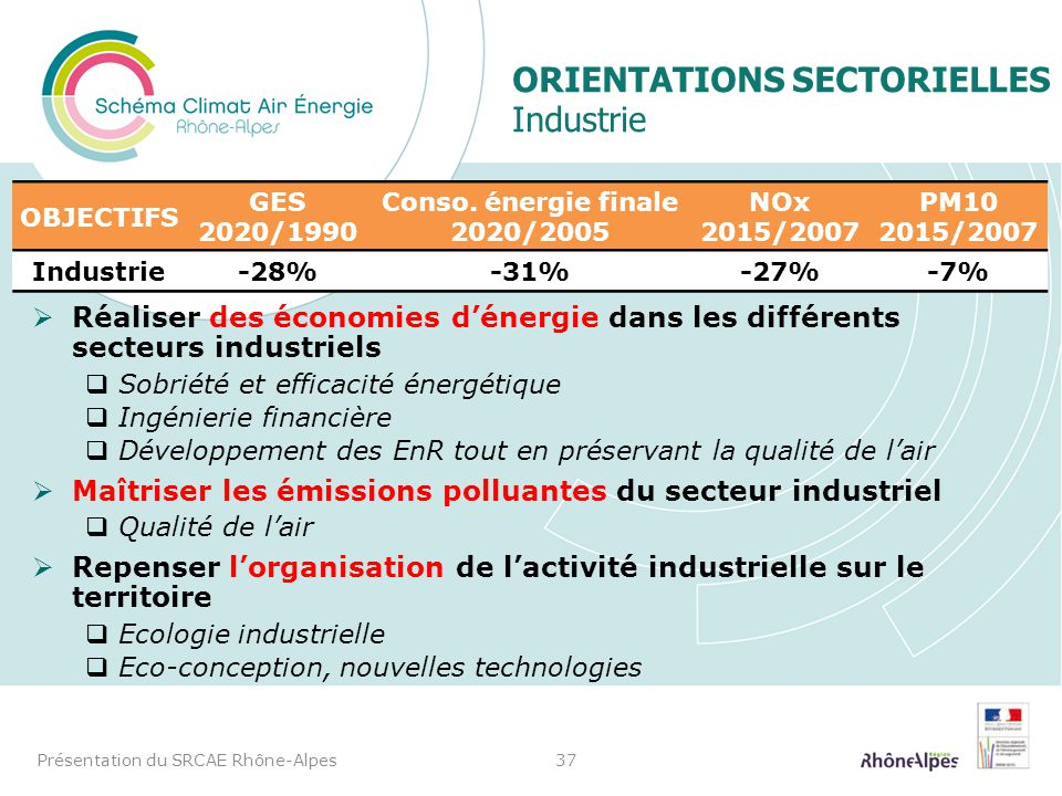 Orientations sectorielles Industrie
