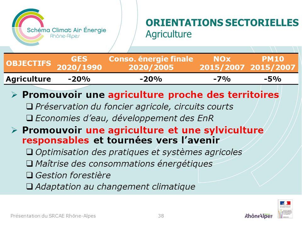 Orientations sectorielles Agriculture