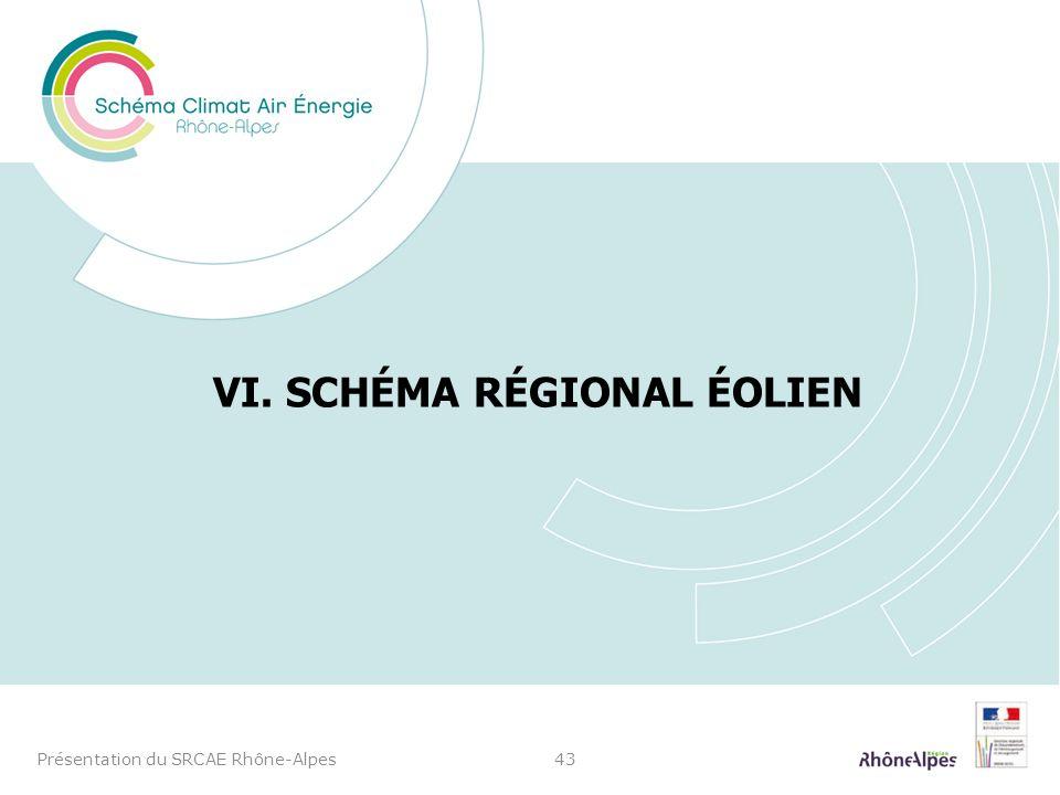 VI. Schéma Régional Éolien