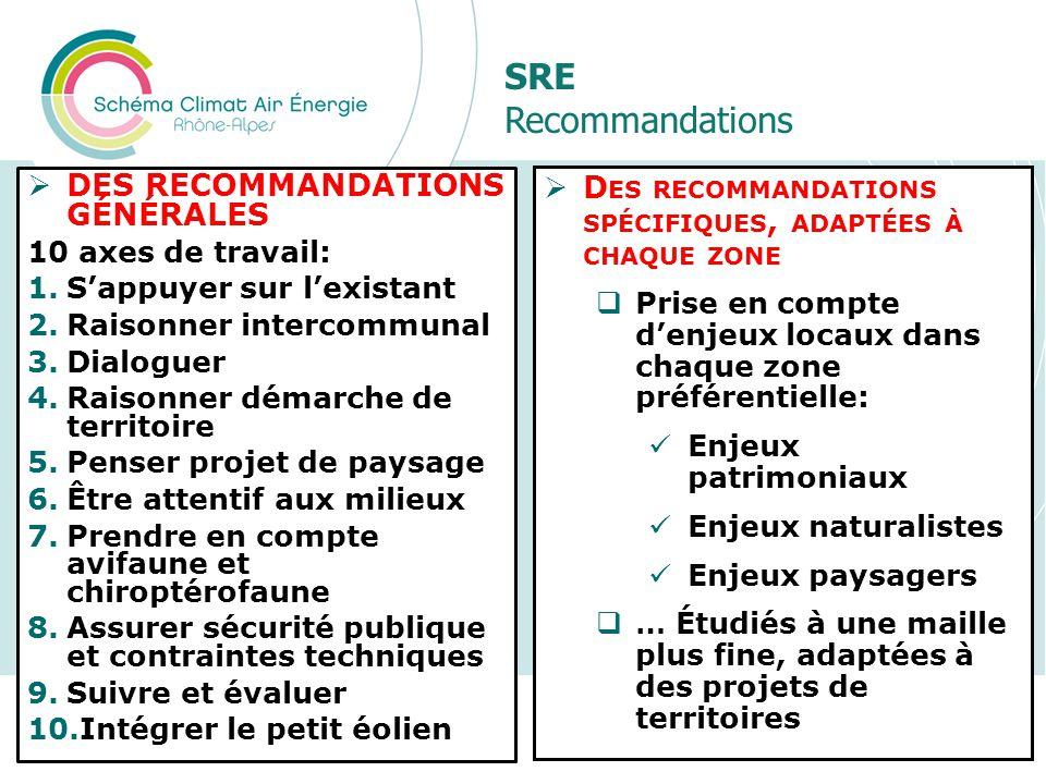 SRE Recommandations DES RECOMMANDATIONS GÉNÉRALES