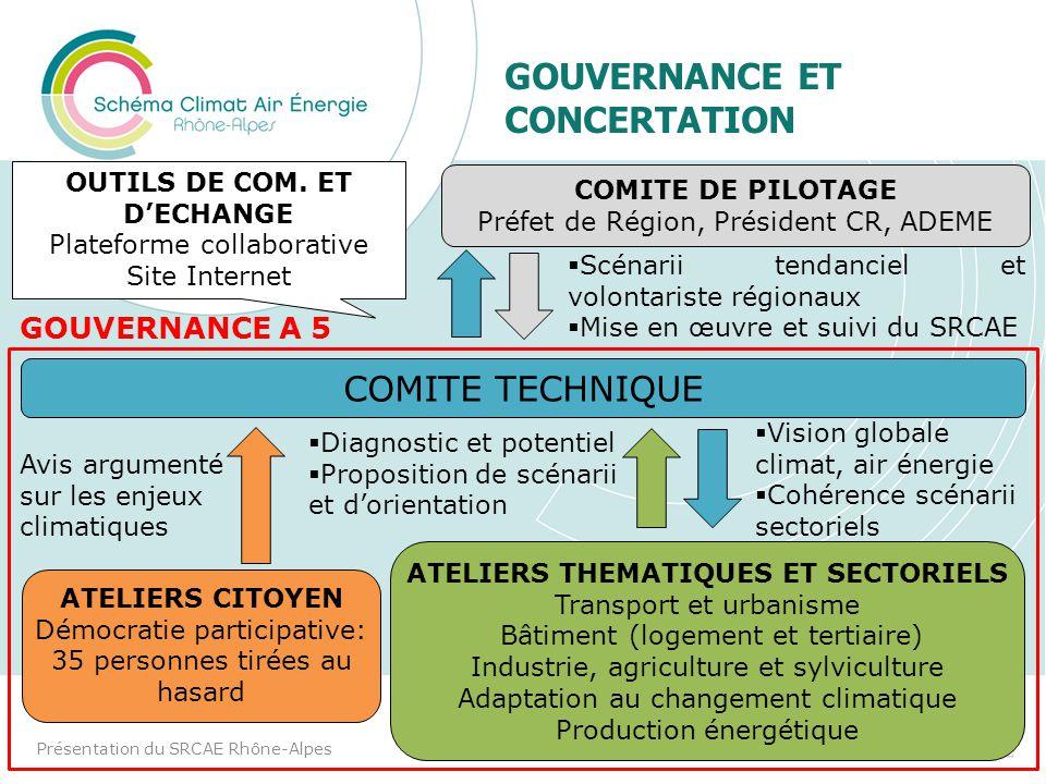 Gouvernance et concertation