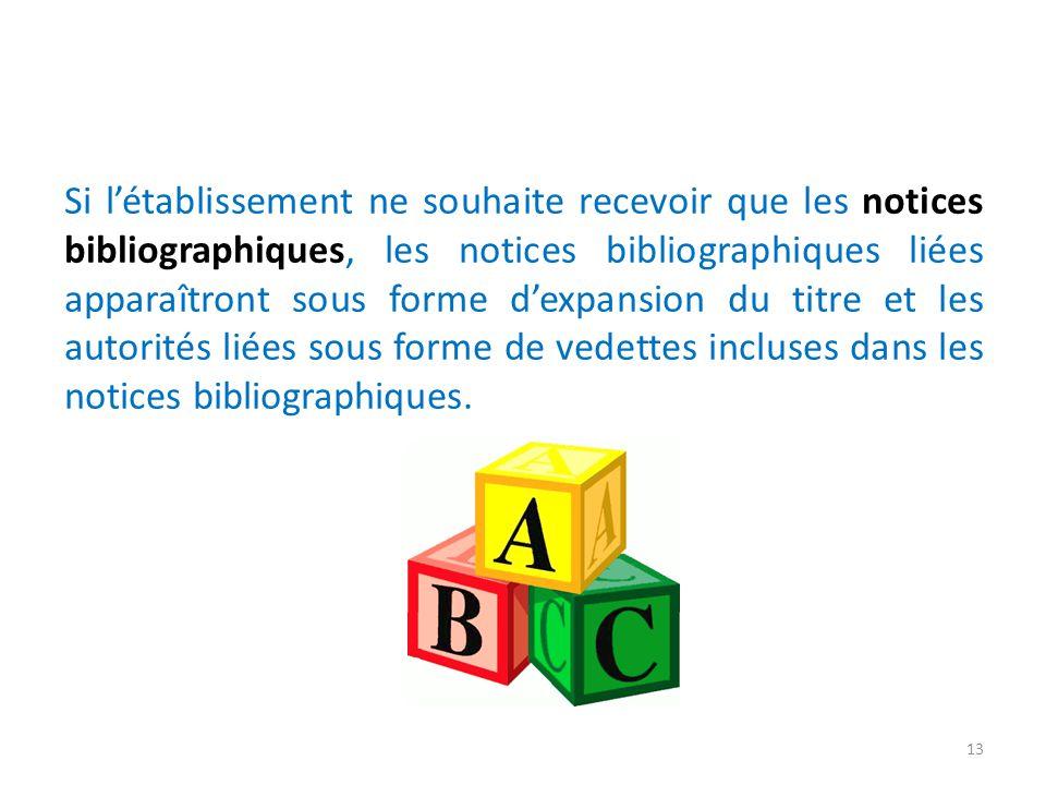 Si l'établissement ne souhaite recevoir que les notices bibliographiques, les notices bibliographiques liées apparaîtront sous forme d'expansion du titre et les autorités liées sous forme de vedettes incluses dans les notices bibliographiques.