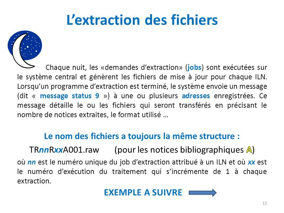 L'extraction des fichiers