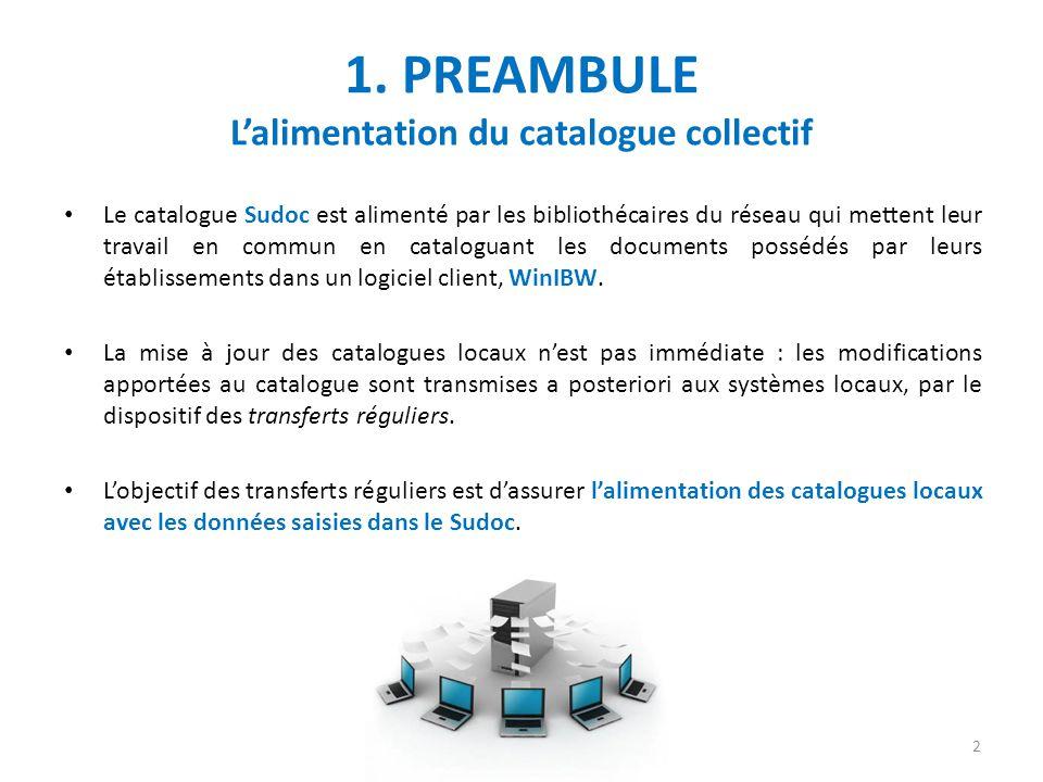 1. PREAMBULE L'alimentation du catalogue collectif