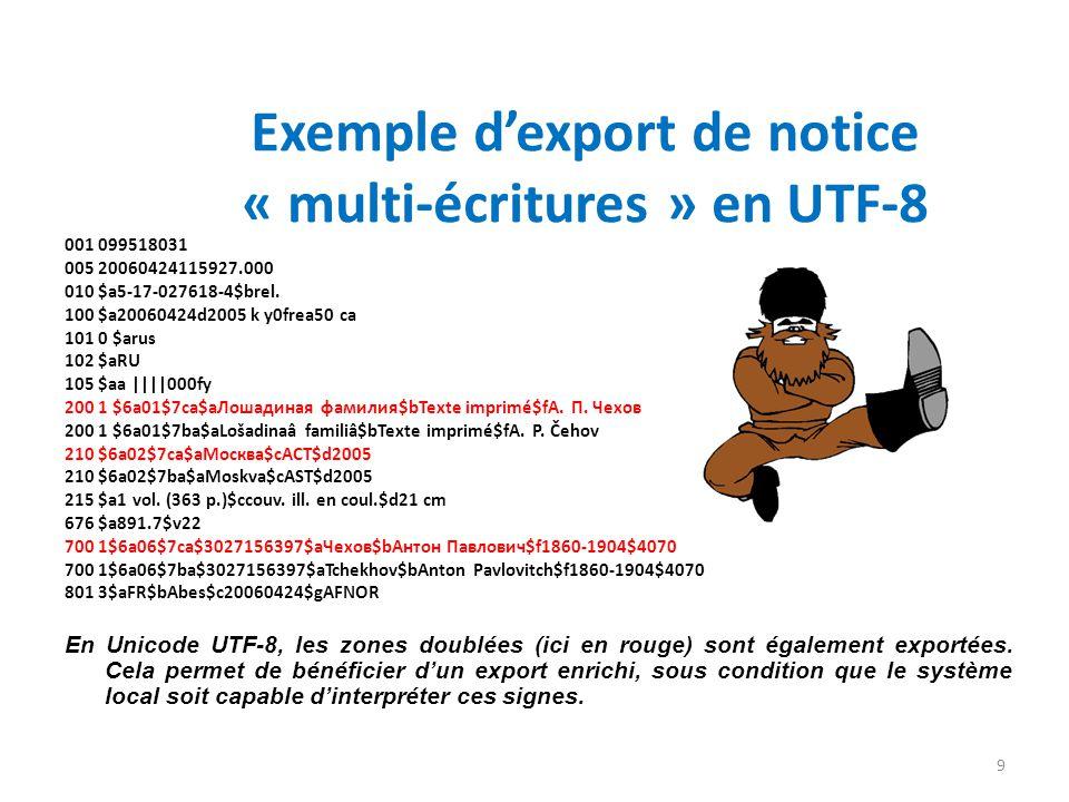 Exemple d'export de notice « multi-écritures » en UTF-8