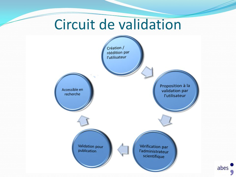 Circuit de validation