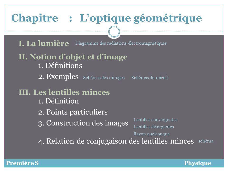 Chapitre : L'optique géométrique