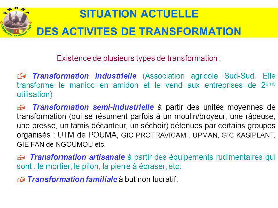 SITUATION ACTUELLE DES ACTIVITES DE TRANSFORMATION