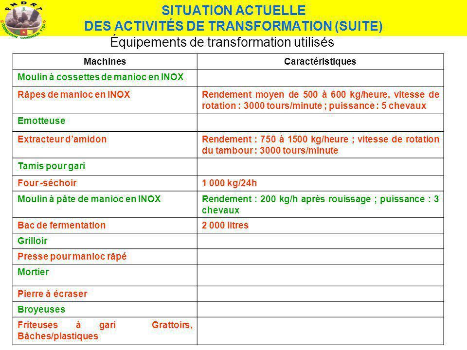 SITUATION ACTUELLE DES ACTIVITÉS DE TRANSFORMATION (SUITE)