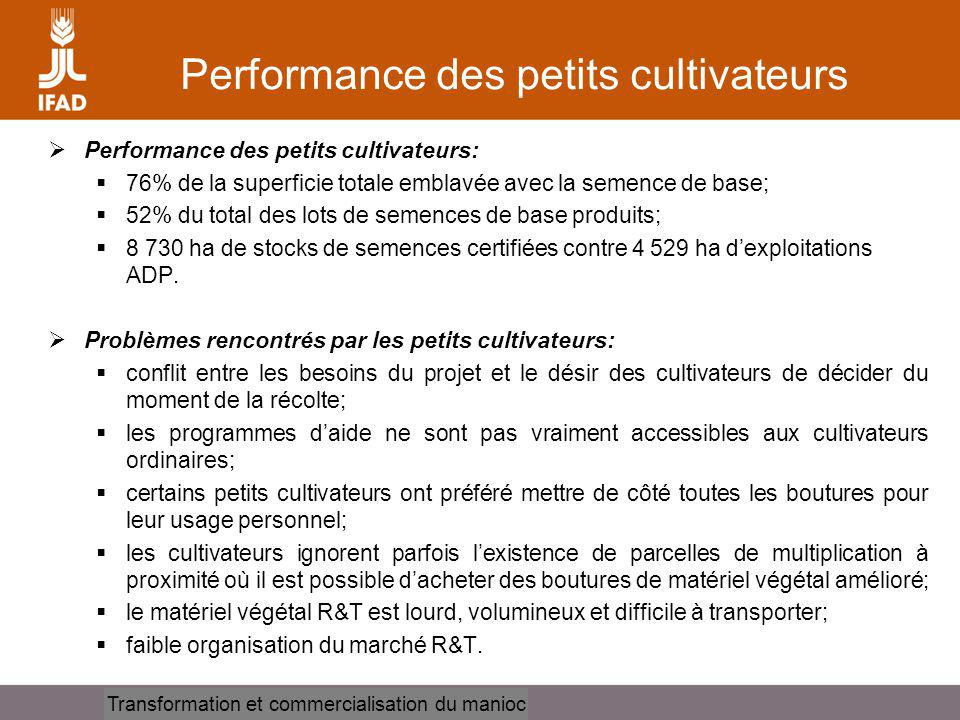 Performance des petits cultivateurs