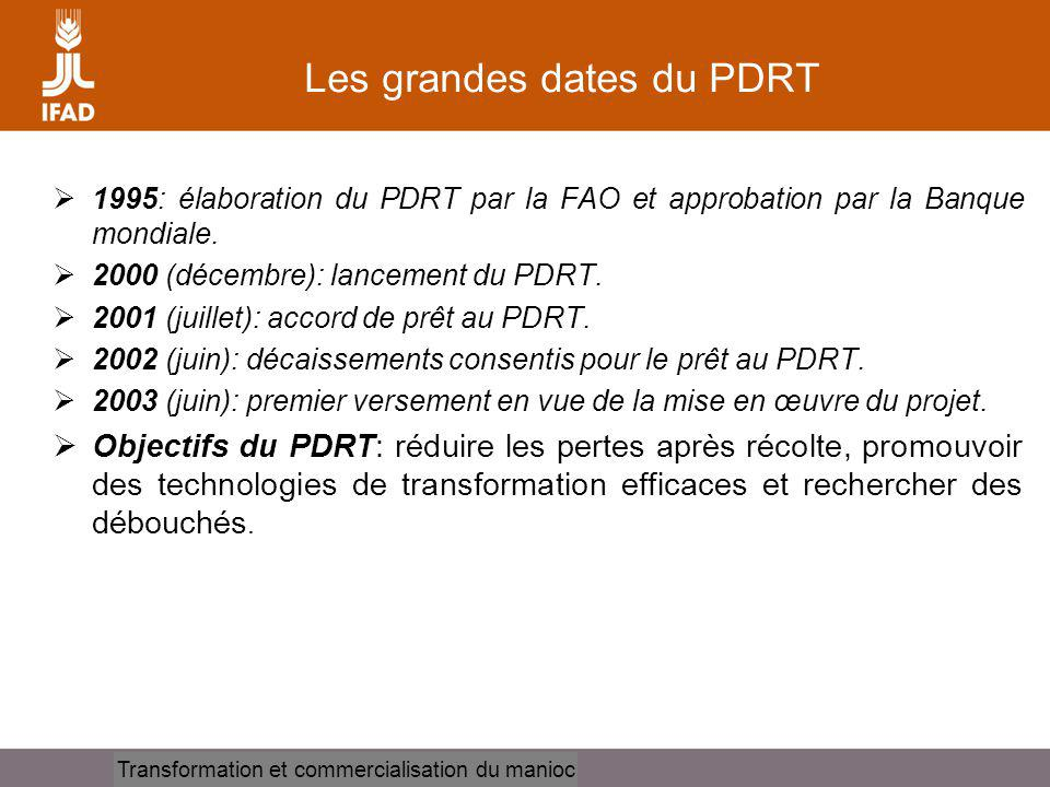 Les grandes dates du PDRT