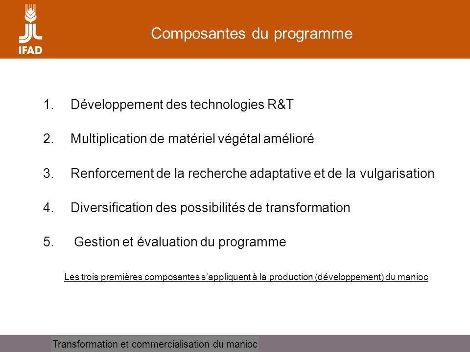 Composantes du programme