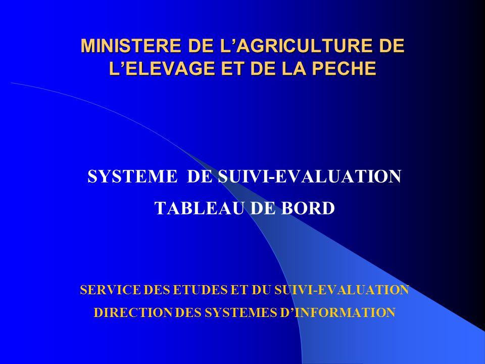 MINISTERE DE L'AGRICULTURE DE L'ELEVAGE ET DE LA PECHE