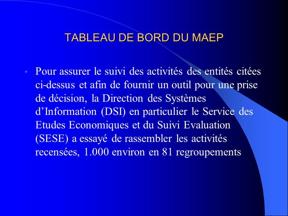 TABLEAU DE BORD DU MAEP