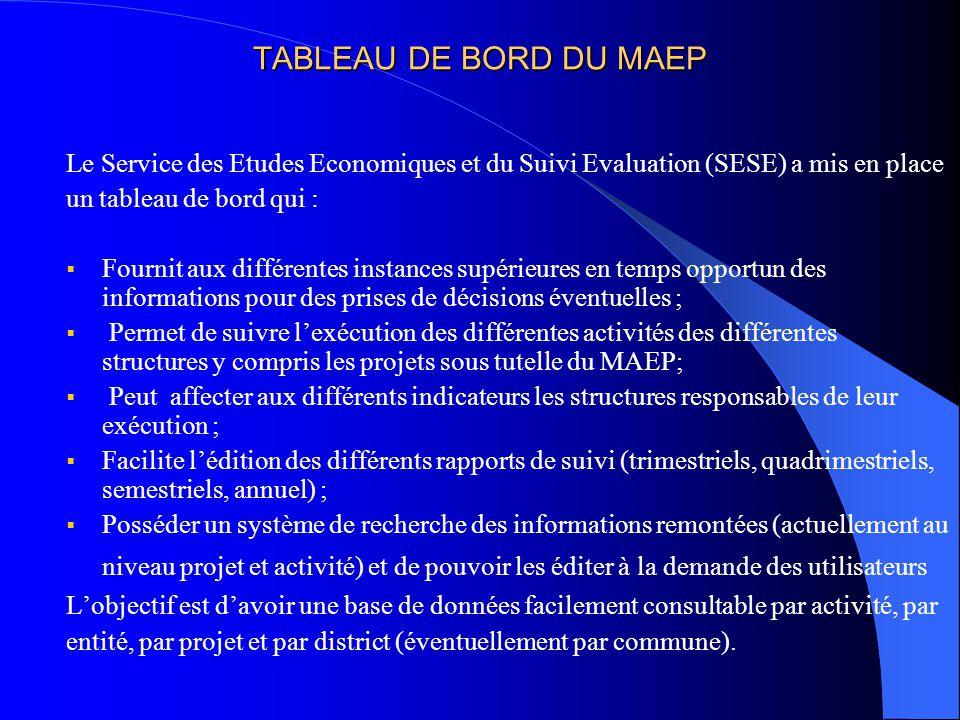 TABLEAU DE BORD DU MAEP Le Service des Etudes Economiques et du Suivi Evaluation (SESE) a mis en place.
