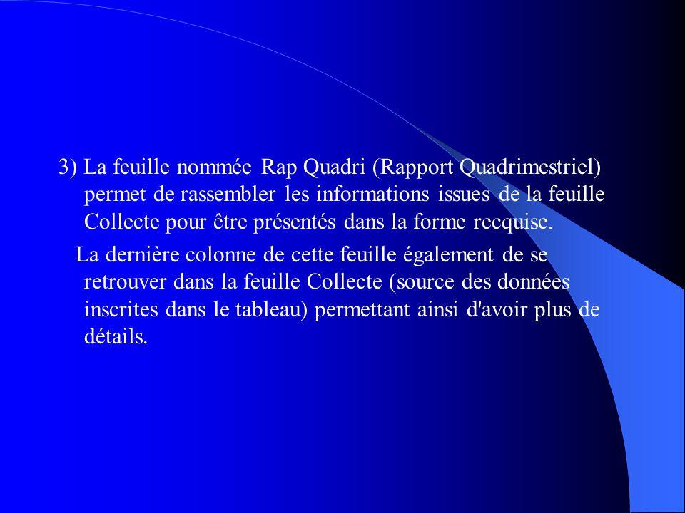 3) La feuille nommée Rap Quadri (Rapport Quadrimestriel) permet de rassembler les informations issues de la feuille Collecte pour être présentés dans la forme recquise.