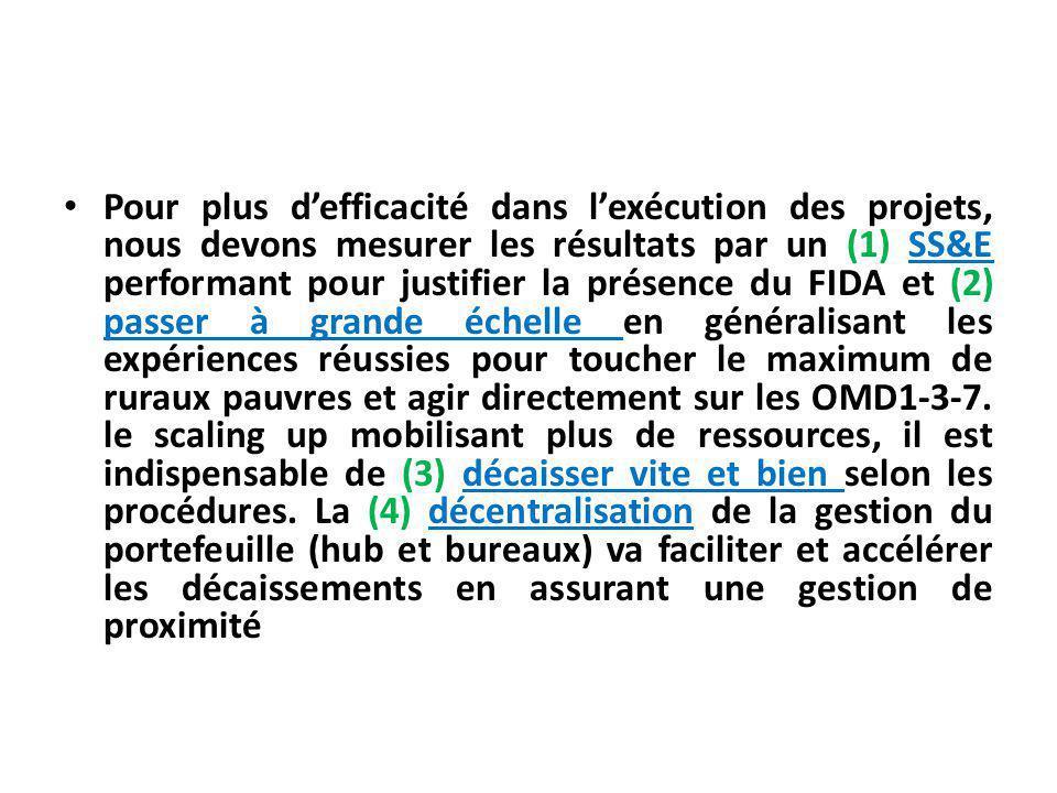Pour plus d'efficacité dans l'exécution des projets, nous devons mesurer les résultats par un (1) SS&E performant pour justifier la présence du FIDA et (2) passer à grande échelle en généralisant les expériences réussies pour toucher le maximum de ruraux pauvres et agir directement sur les OMD1-3-7.