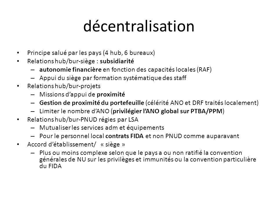 décentralisation Principe salué par les pays (4 hub, 6 bureaux)