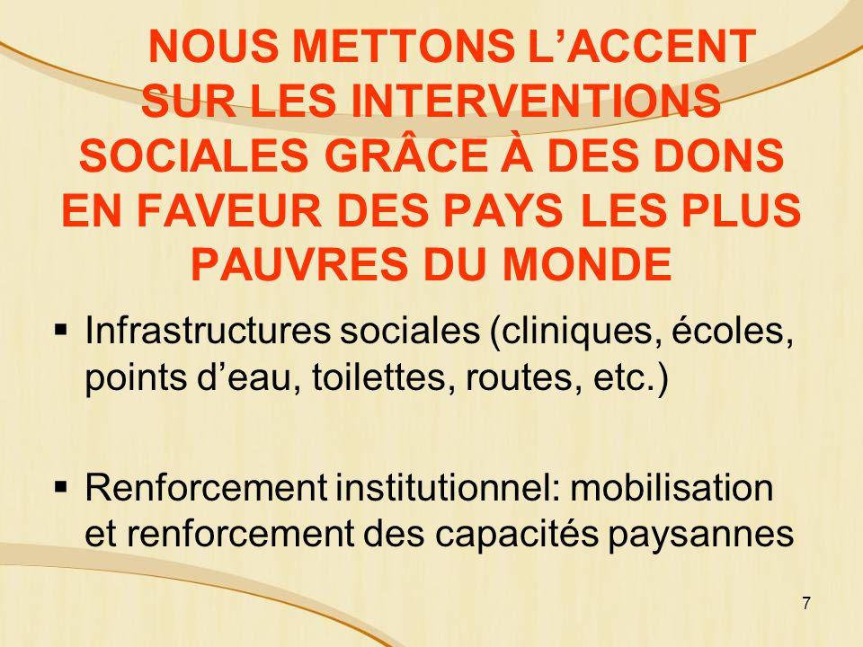 NOUS METTONS L'ACCENT SUR LES INTERVENTIONS SOCIALES GRÂCE À DES DONS EN FAVEUR DES PAYS LES PLUS PAUVRES DU MONDE