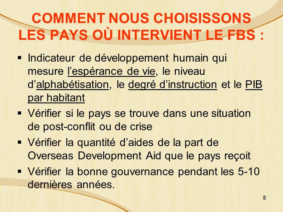COMMENT NOUS CHOISISSONS LES PAYS OÙ INTERVIENT LE FBS :
