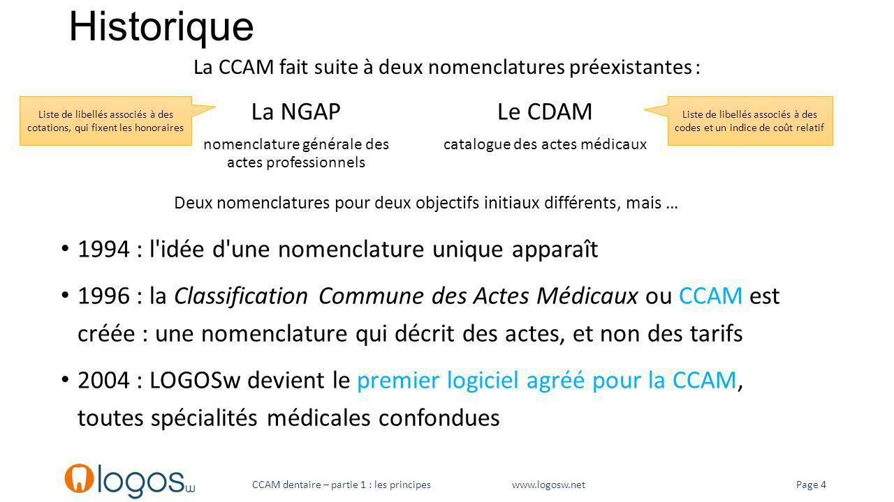 Historique La NGAP Le CDAM