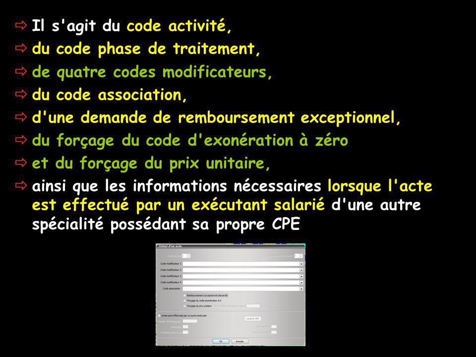 Il s agit du code activité,