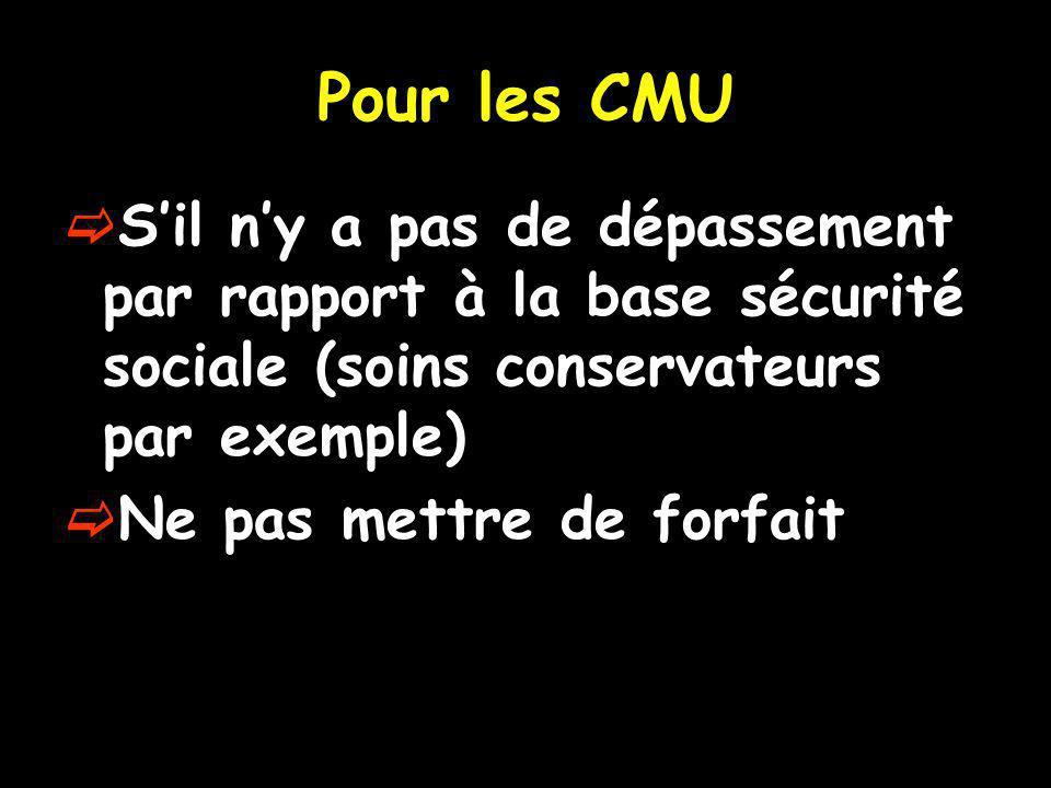 Pour les CMU S'il n'y a pas de dépassement par rapport à la base sécurité sociale (soins conservateurs par exemple)