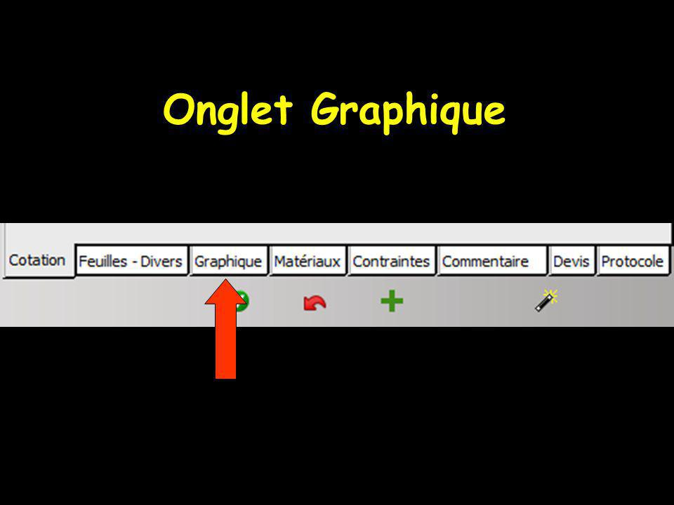 Onglet Graphique