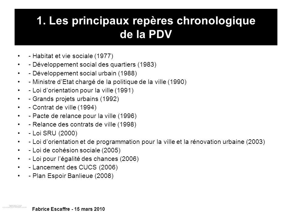 1. Les principaux repères chronologique de la PDV
