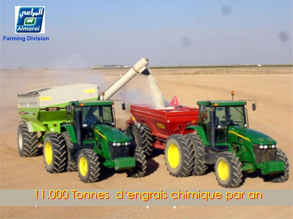 11.000 Tonnes d'engrais chimique par an