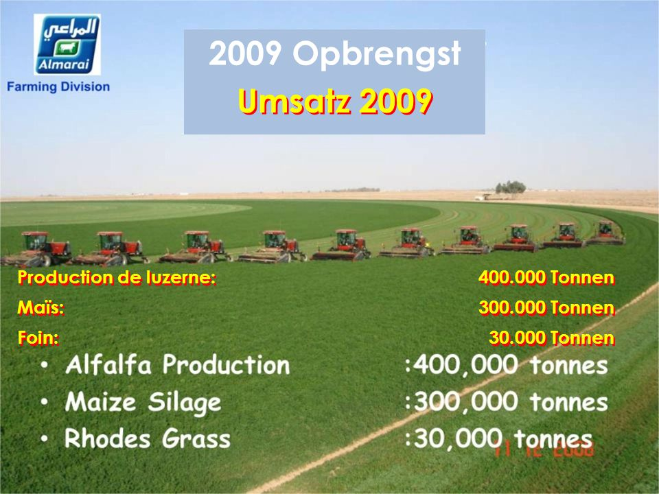 2009 Opbrengst Umsatz 2009 Production de luzerne: 400.000 Tonnen