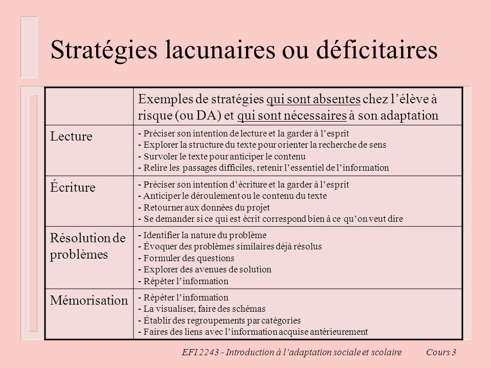 Stratégies lacunaires ou déficitaires