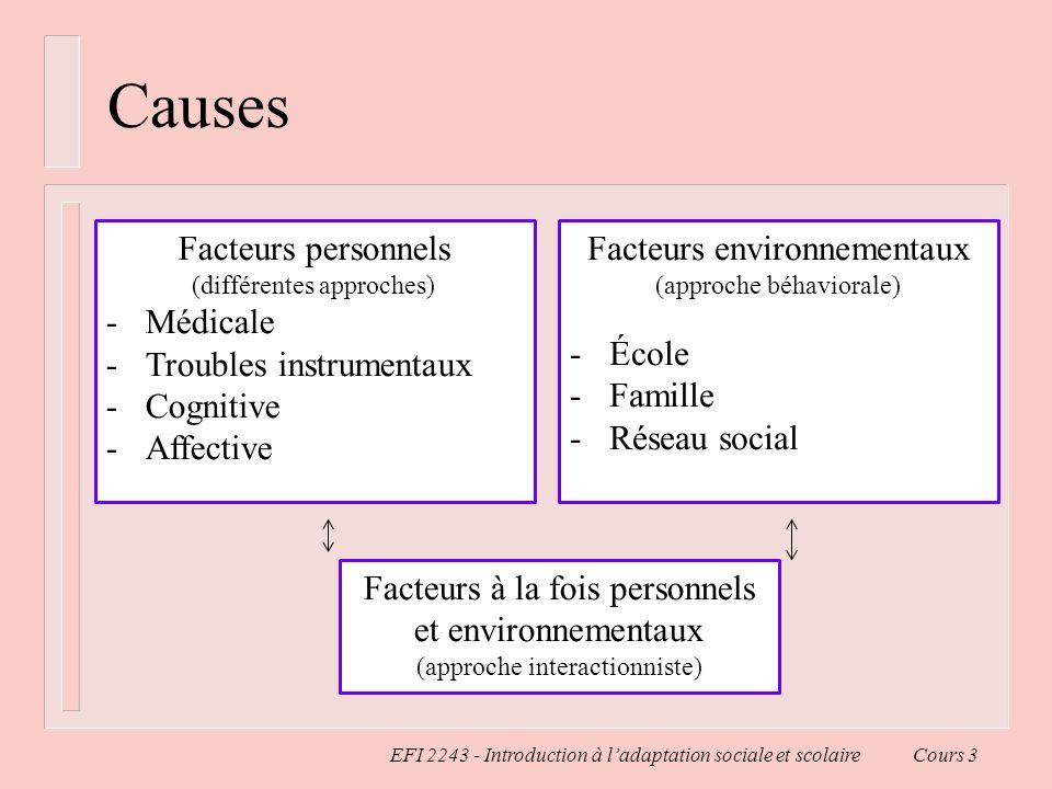 Causes Facteurs personnels Médicale Troubles instrumentaux Cognitive