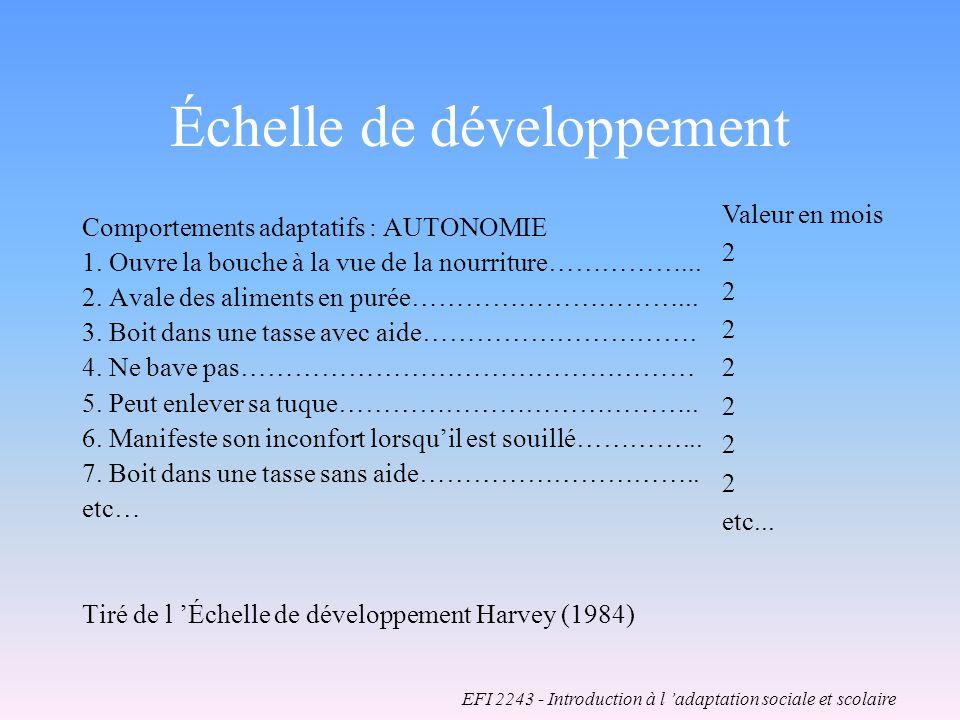 Échelle de développement