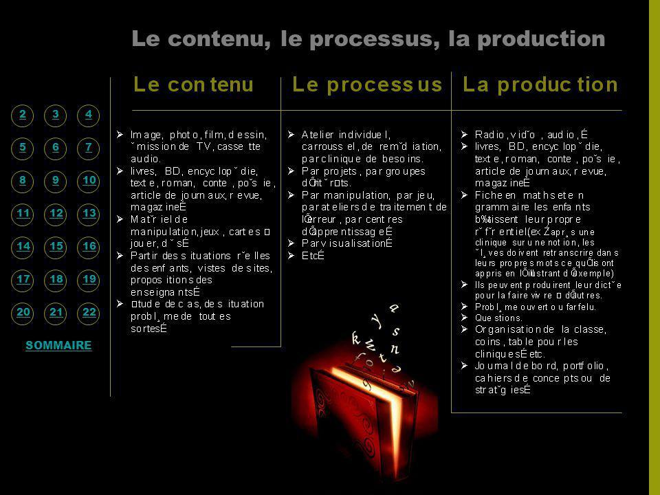 Le contenu, le processus, la production